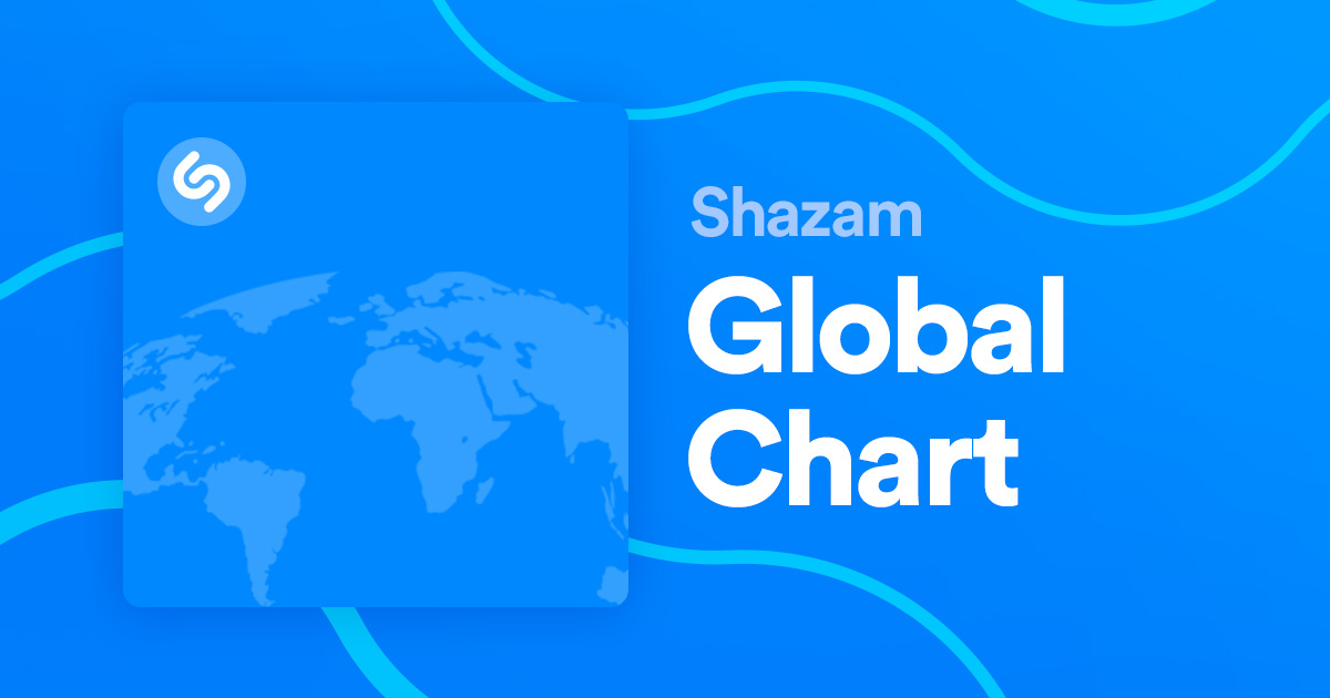 CHINA TOP 200 Popular Songs - Shazam Music Charts (Past 7